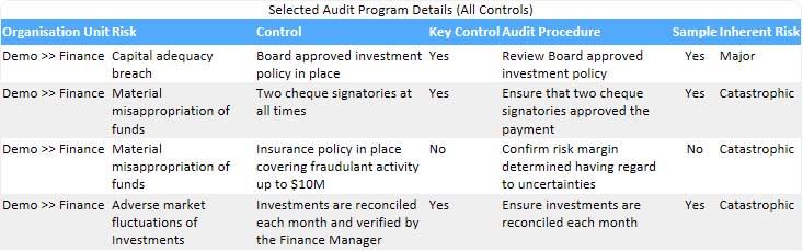 GuardianermNet Help Prepare Audit Program
